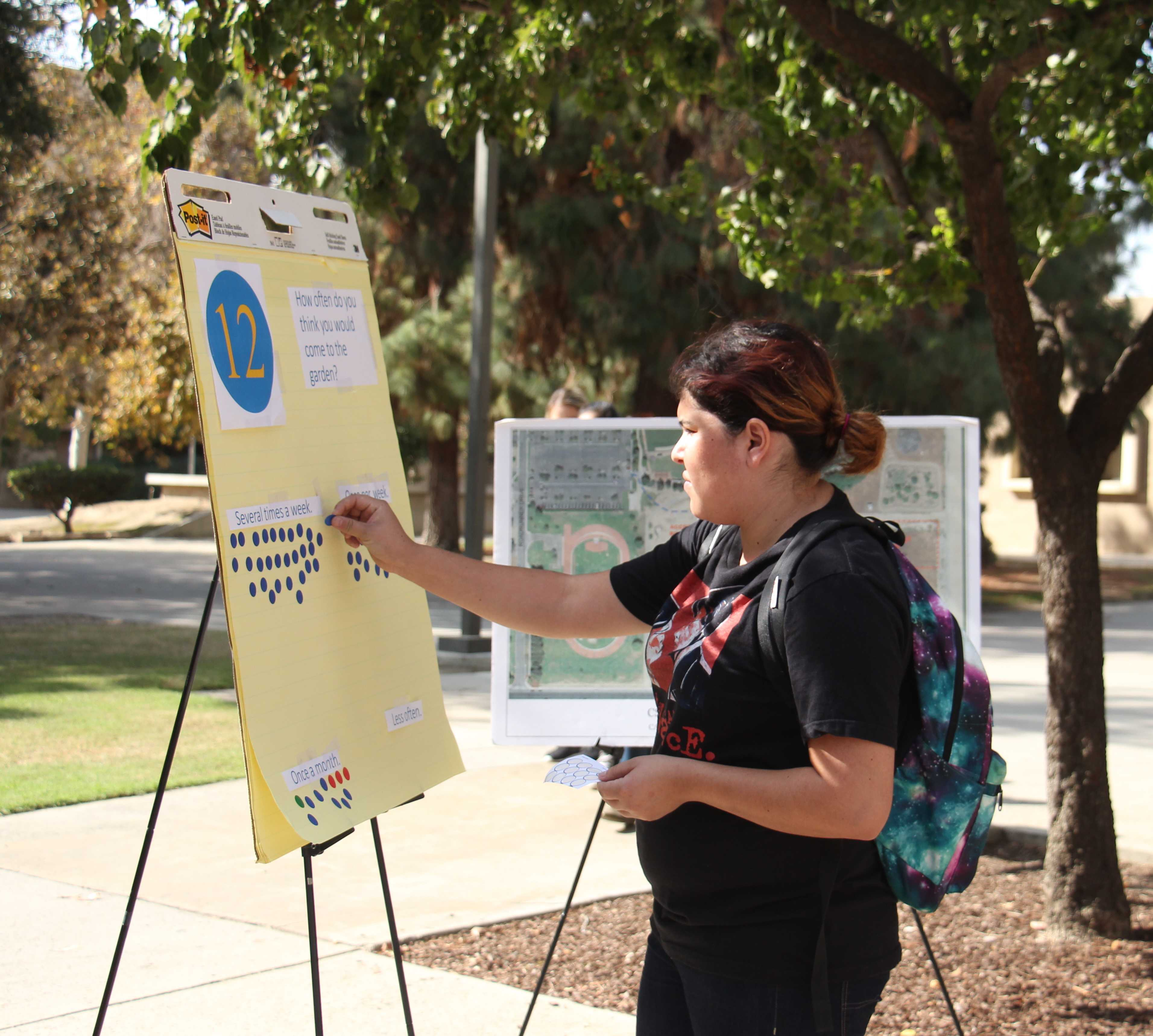 CSUB community gives input on Edible Garden